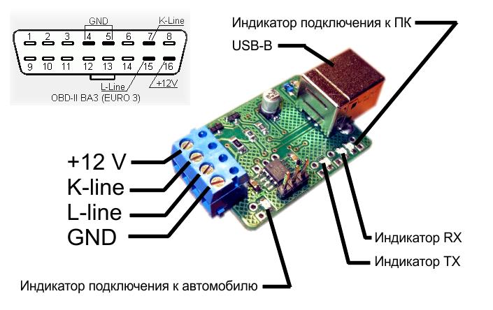 K line адаптер своими руками для прошивки
