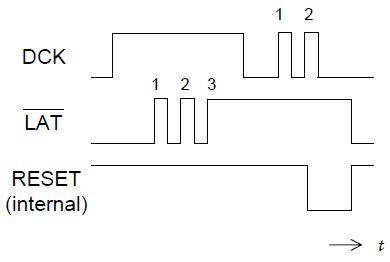 DM632-09