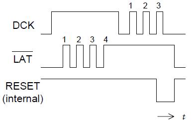 DM632-10