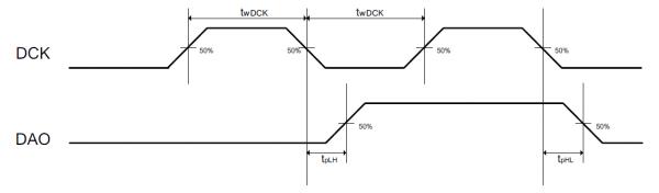 DM632-12