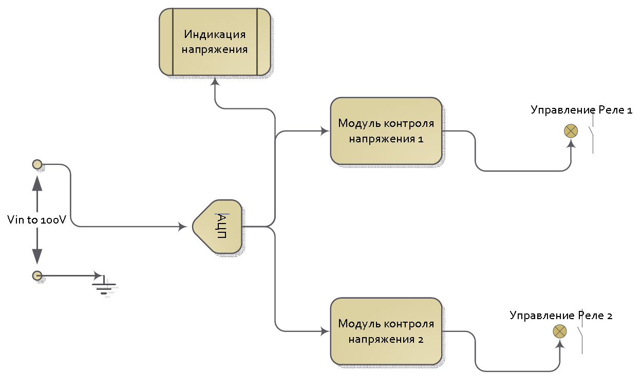 схема простого цифрового вольтметра на pic16f676
