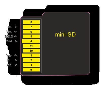 sd_mini-01