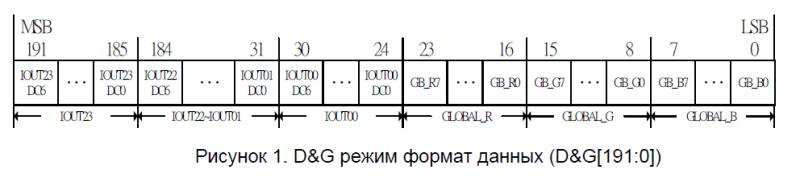 dm164-03