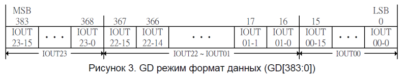 dm164-05